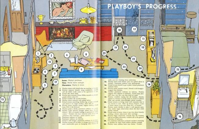 Playboy's progress, Maiausgabe Playboy 1954