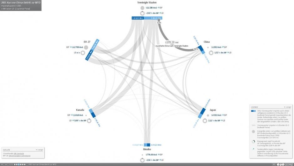 Preisträger Wissenschaft: Dr. Jan Arpe – GED VIZ: Globalisierung verstehen und vermitteln