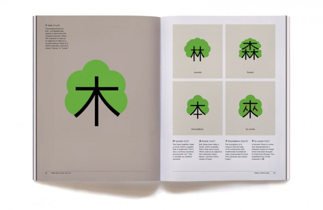 CHINEASY - Created by ShaoLan Hsueh with Illustrations by Noma Bar