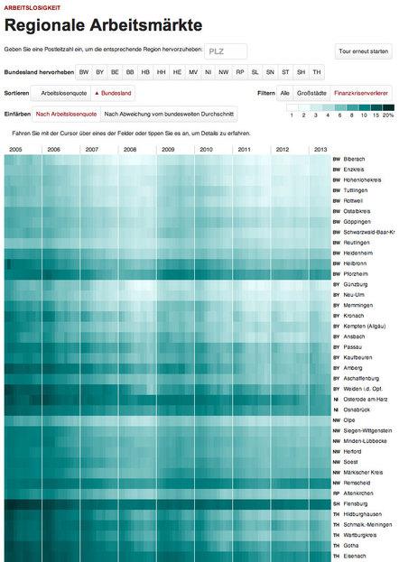content_size_SZ_140221_Infografikpreis2014_arbeitslosigkeit-1