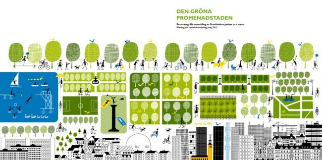 Grünes Stockholm von Klas Fahlén