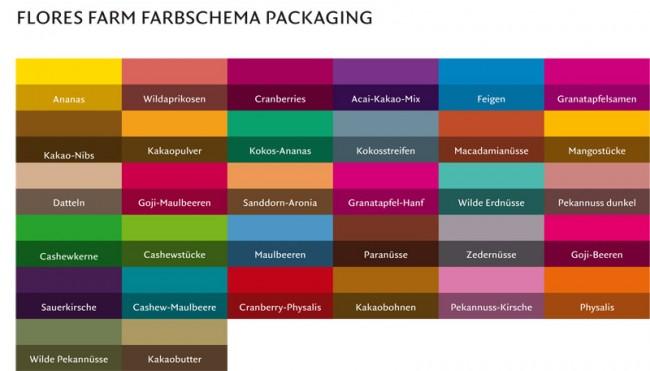 Packaging Farbschema