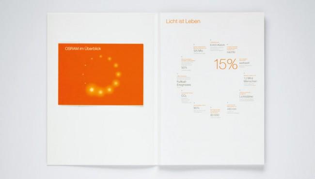 Der Geschäftbericht des Lichtherstellers OSRAM