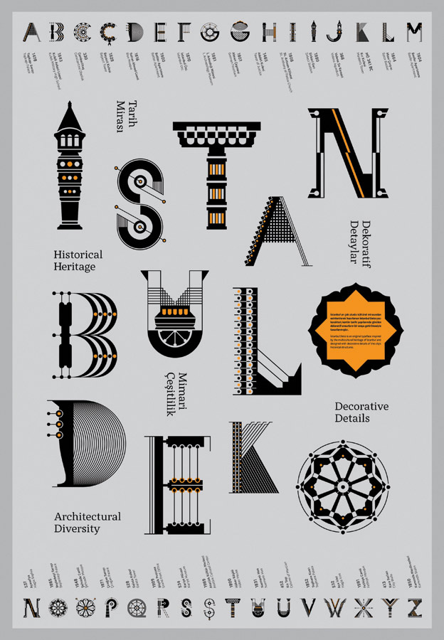 Istanbul Deko Type