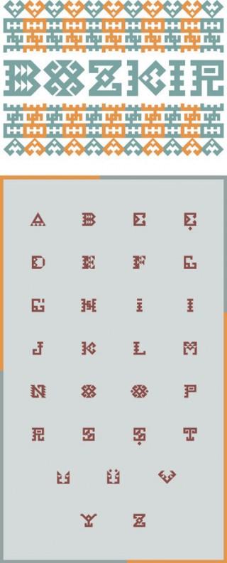Bozkır Type