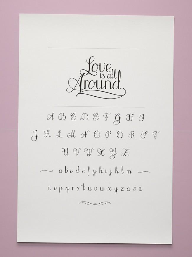 Beate Uhse   Typografie A bis Z