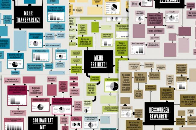 Eine bessere Welt? | Siebenteilige Wandzeitung
