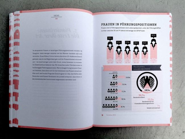 Julia Korbik: Stand Up – Feminismus für Anfänger und Fortgeschrittene. Berlin, Verlag Rogner & Bernhard