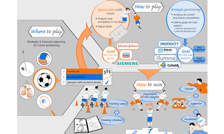 Infografik_roche
