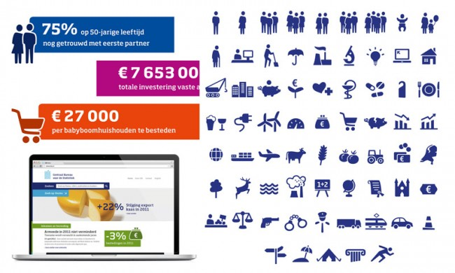 Piktogramm-Familie für das niederländische »Centraal Bureau voor de Statistiek« / Zusammenarbeit mit Edenspiekermann, Amsterdam