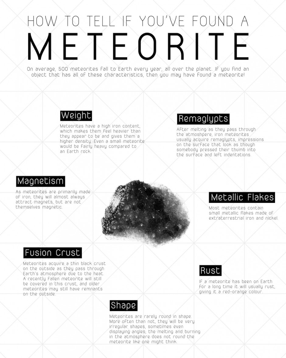 How to tell if you've found a meteorite Design: Margot Trudell Quelle: www.silent-t.com Jahr: 2011