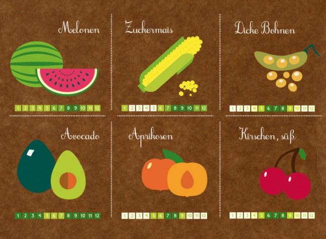 Karten für den Saisonkalender »Beste Zeit für den Kauf von Obst und Gemüse«, Mai 2014