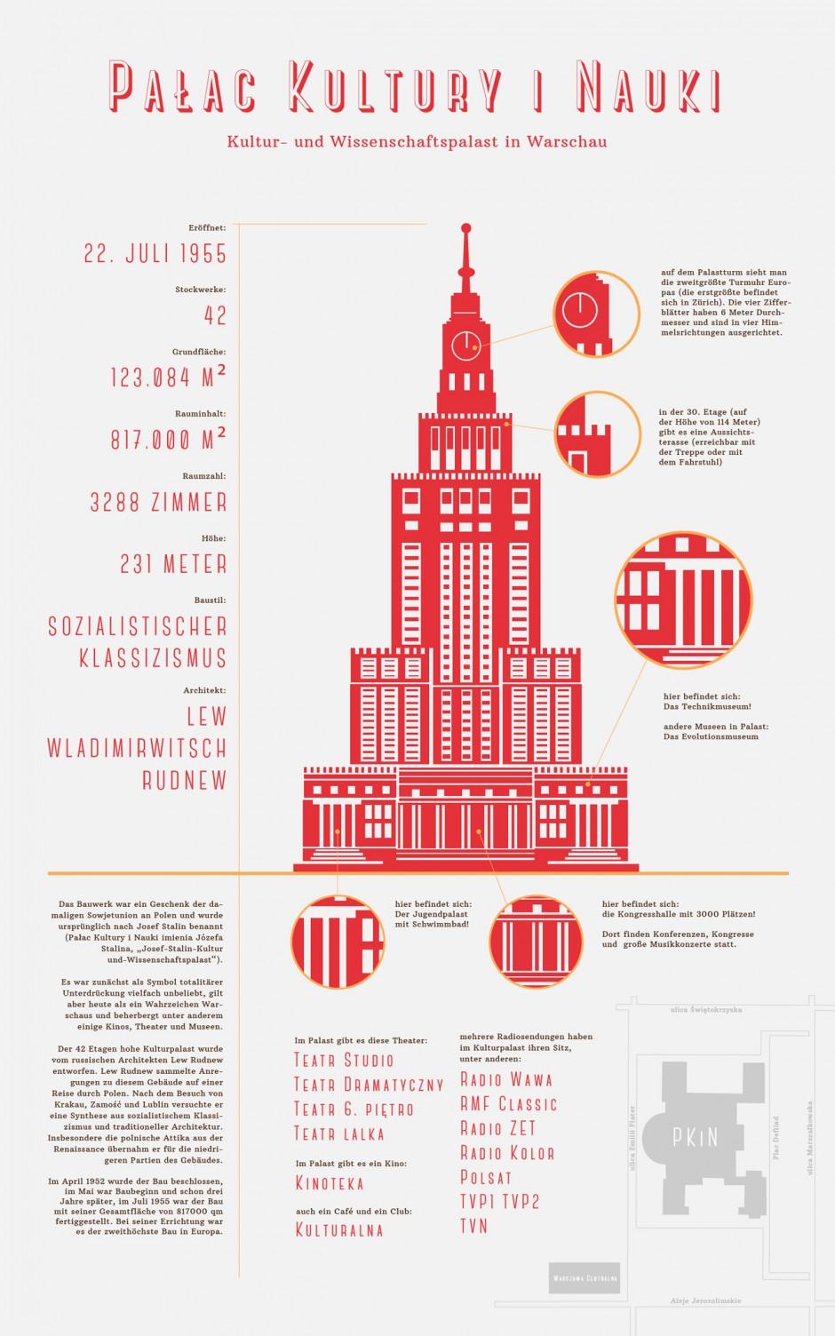 Infografik über den Kulturpalast, das Wahrzeichen von Warschau, Oktober 2014