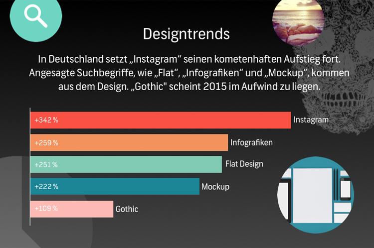 BI_150127_Shutterstock_Deutsche Designtrends 2015