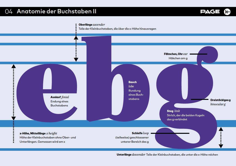 Typo-Tipps zur Anatomie der Buchstaben