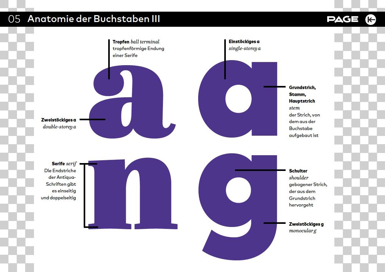 Übersetzung englischer typografischer Fachbegriffe – Setzfehler