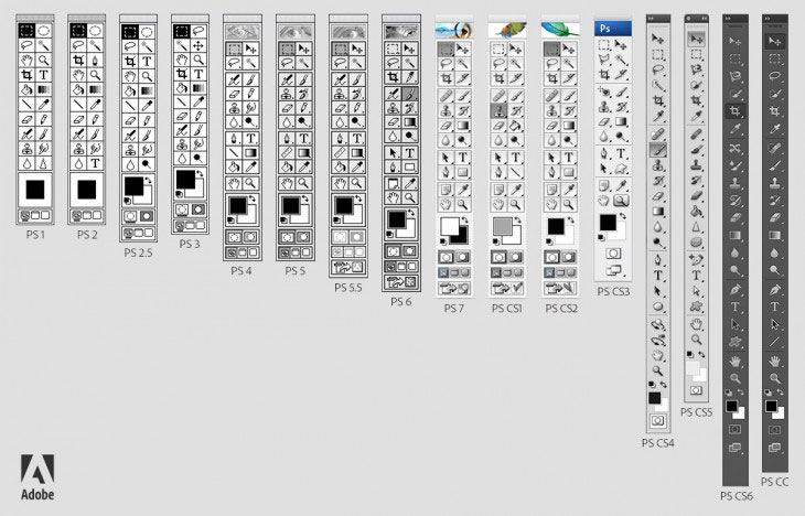 TE_Photoshop_Geburtstag_25_Toolsbars