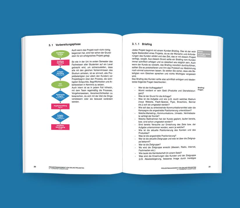 TE_150311_Projektmanagement_von_Online-Projekten2