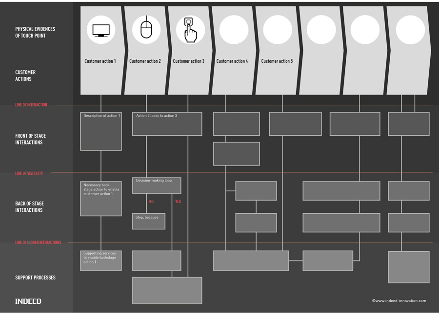 TE_service_blueprint_template_Download_page0515