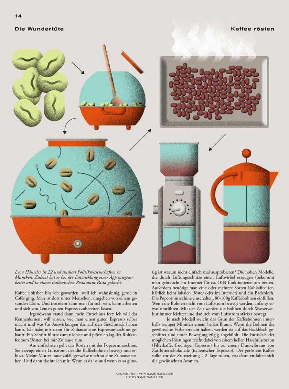Illustration für Zeit Magazin