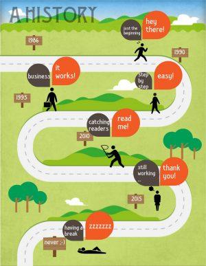 Technik_Infografik_erstellen_Tool_easel042015