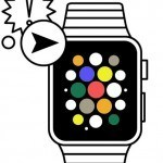 Apple Watch, Smartwatch, Uhrenindustrie, Smartwatch Modelle