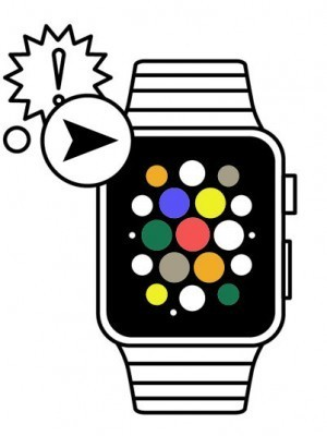 Apple Watch, Smartwatch, Uhrenindustrie, Smartwatch Modelle