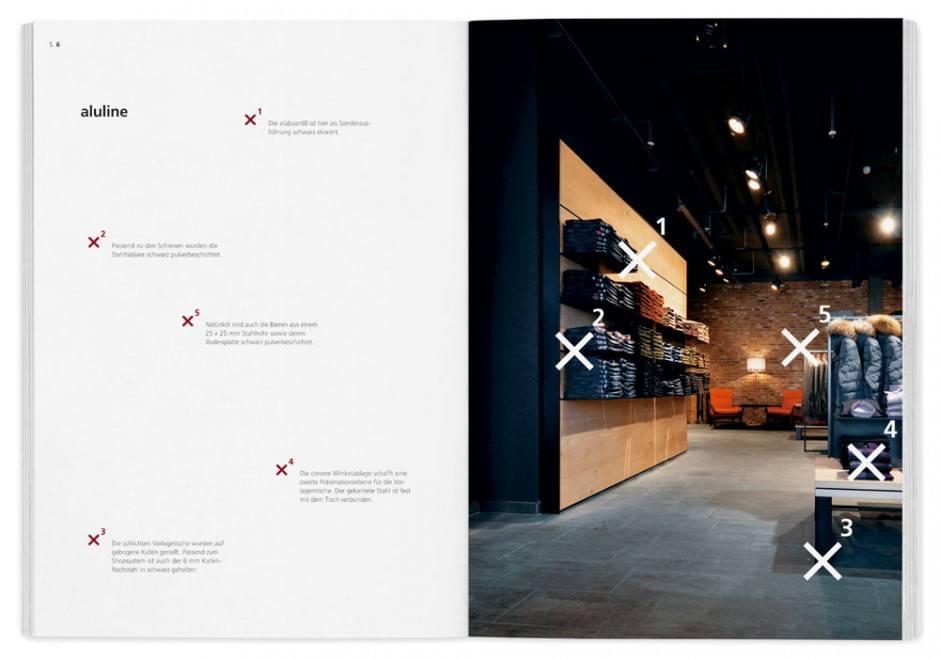 »Shop & Systems«, Shop Systems, Agentur: jäger & jäger