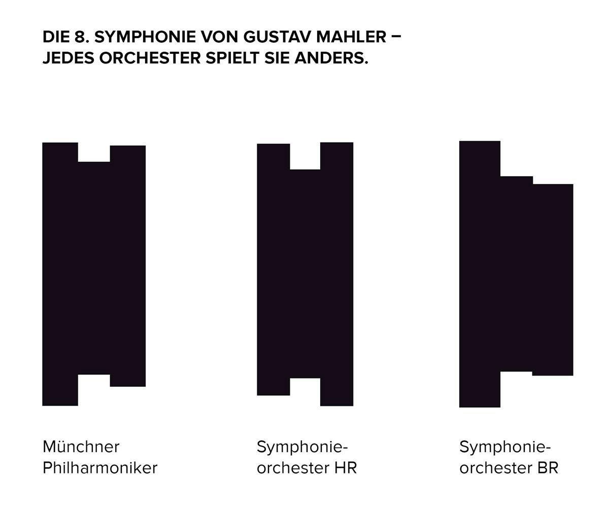 Kreation_0515_MPhil_Presse_02_Mahler-divers