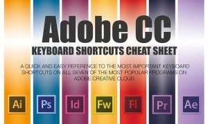 Adobe, Adobe Creative Cloud, Adobe CC, Shortcuts, Shortcodes