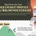 Web Design Trends, Webdesign, Trends