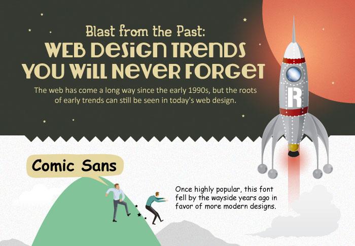 Technik_veraltete_web_design_trends_0515_Teaser_2