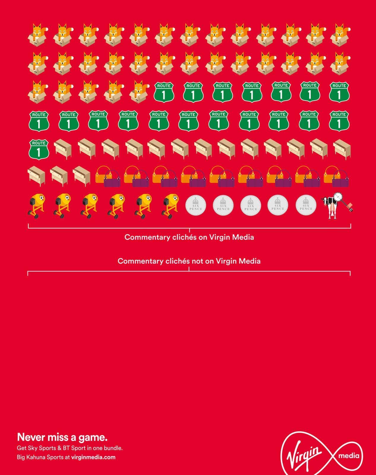 Mit nicht ganz ernst gemeinten Infografiken von Pâté a.k.a Paul Pateman wirbt Virgin Media für sein Sportangebot