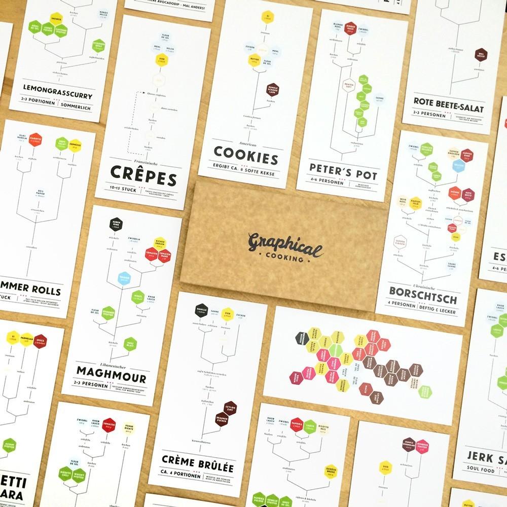 Bild_Graphical_Cooking_Infografik_Teaser
