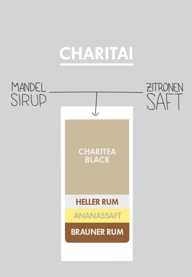 Charitai