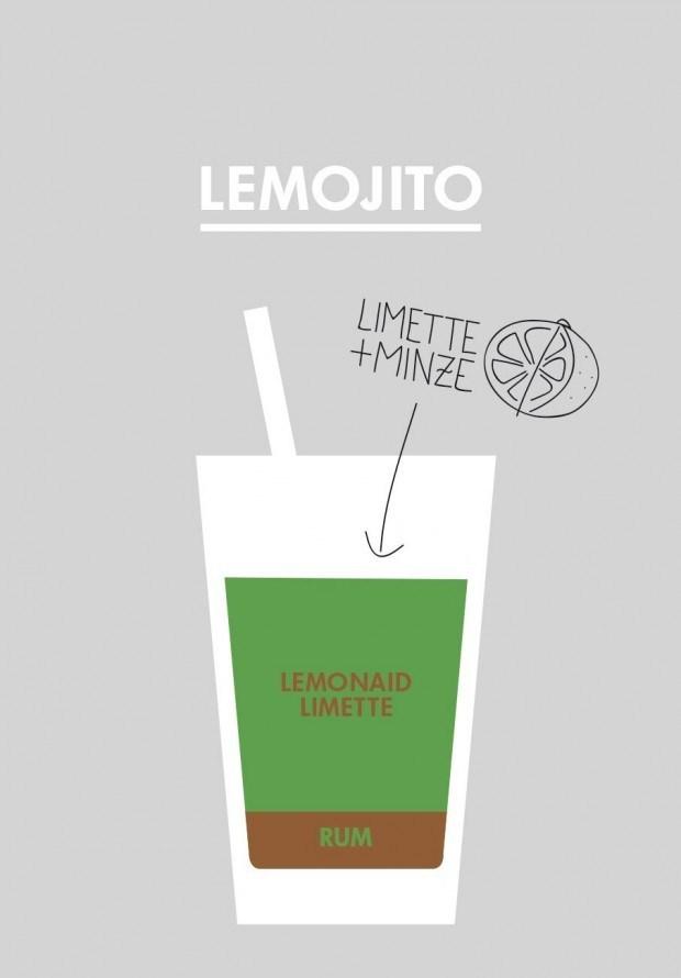 Lemojito