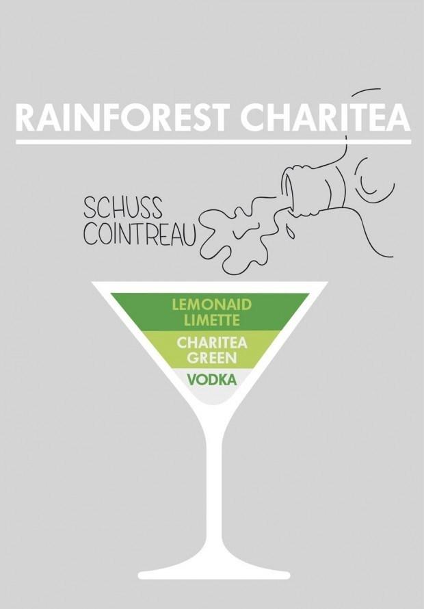 Rainforest Charitea
