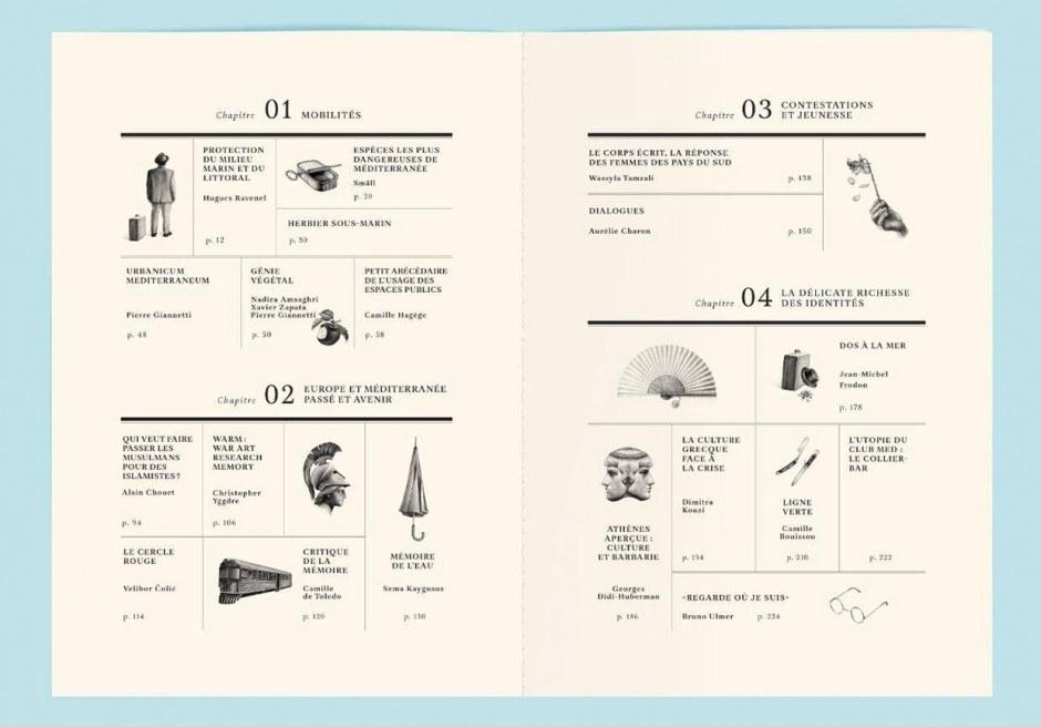 Illustriertes Inhaltsverzeichnis für die Revue der Kulturzentrums »La Villa Mediterranée«