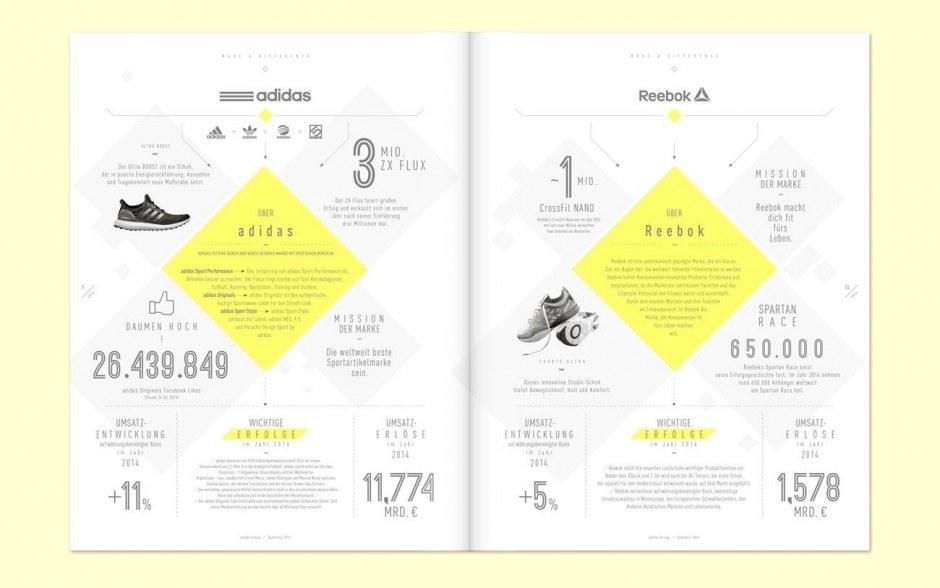 adidas Group – Geschäftsbericht 2014