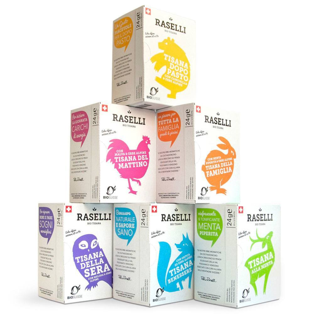 Raselli Tea Blends