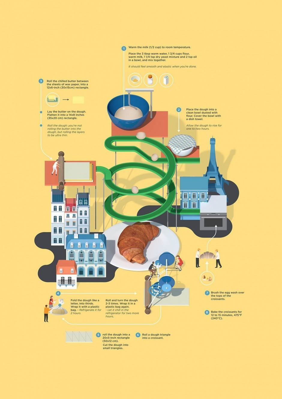 Rezepte aus aller Welt als Infografiken von Jing Zhang, London. https://www.behance.net/gallery/27844961/Recipe-cards