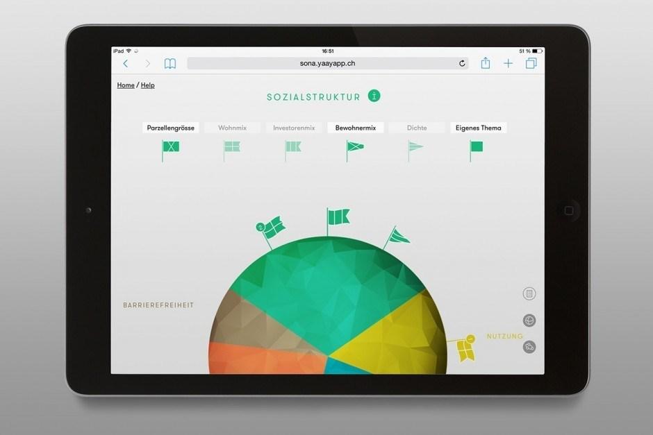 Sozial nachhaltige Stadtentwicklung – Webapplikation