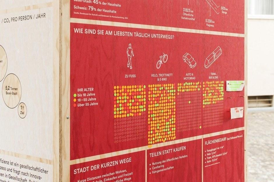 Suffizienz Visualisierung – Ausstellung