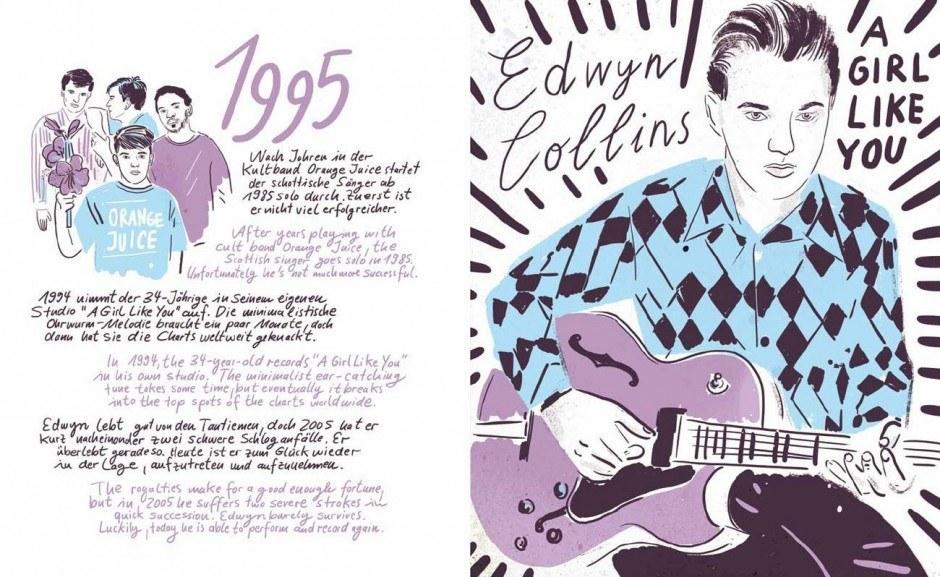 Carolin Löbbert und Marcus Lucas: Ice Ice Baby – One Hit Wonders 1955-2015. avant-verlag, Berlin