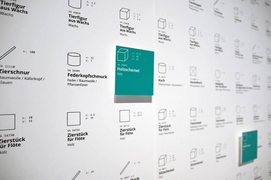 Humboldt Lab Dahlem: Wissen Teilen