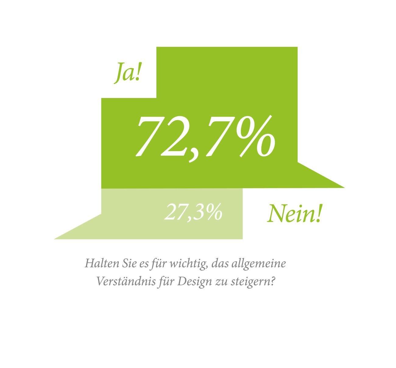 Nachwuchs1115_HS_Trier_Simon_Elsen_DesignDialog_2