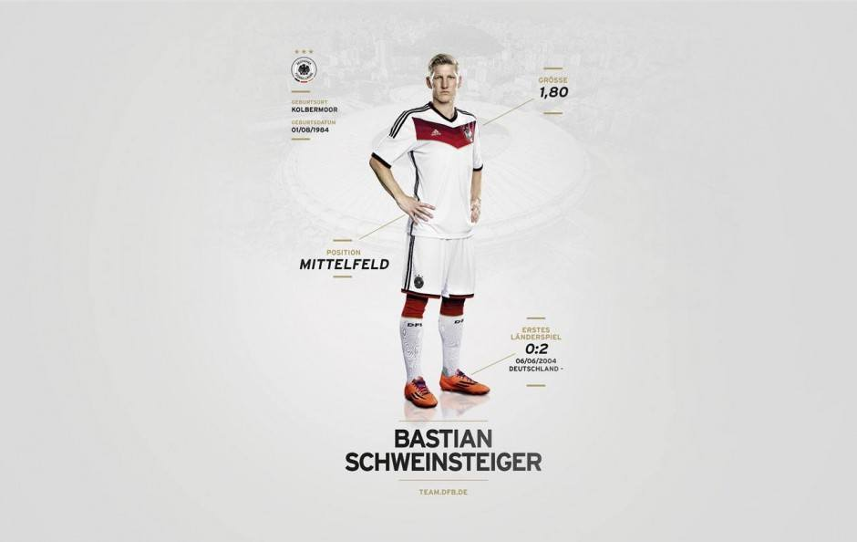 DFB Autogrammkarte