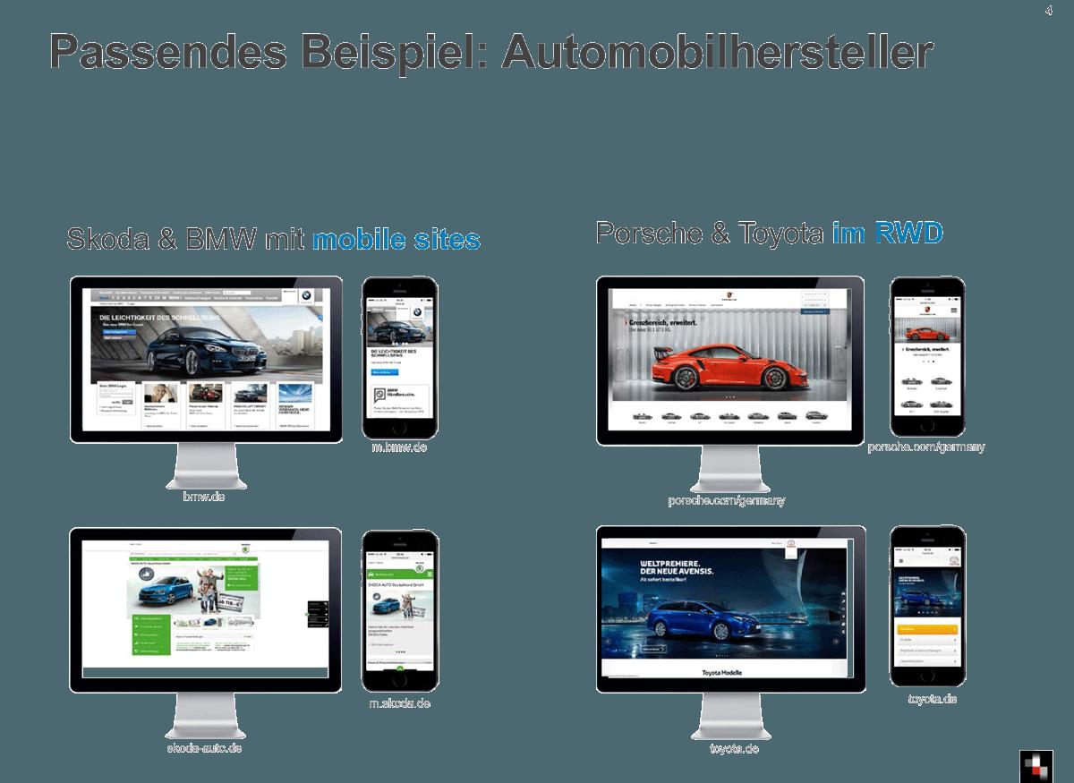 Webdesign, User Experience Design