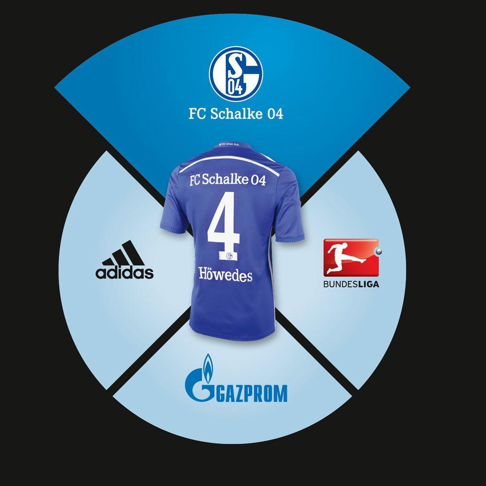 FC_Schalke_04_5W_Matrix_Typo_Branding_150928_01