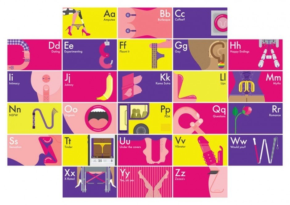 Scope Alphabet of Sex and Disability